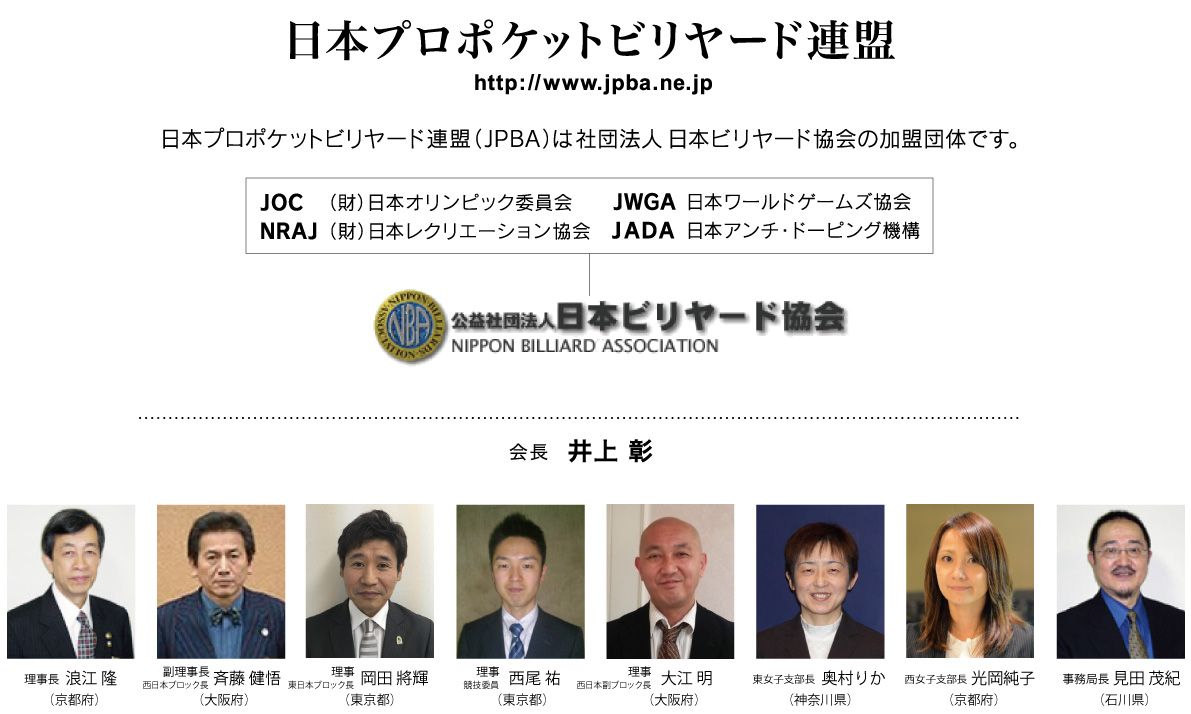 JPBA組織図2016