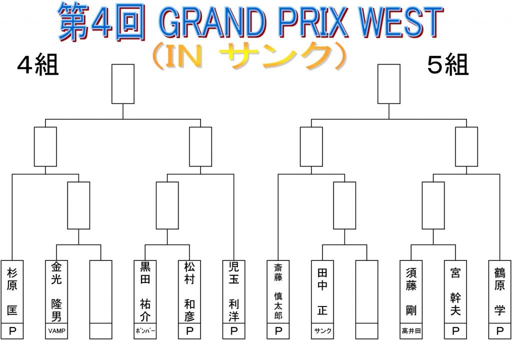 gpw-14-4-2