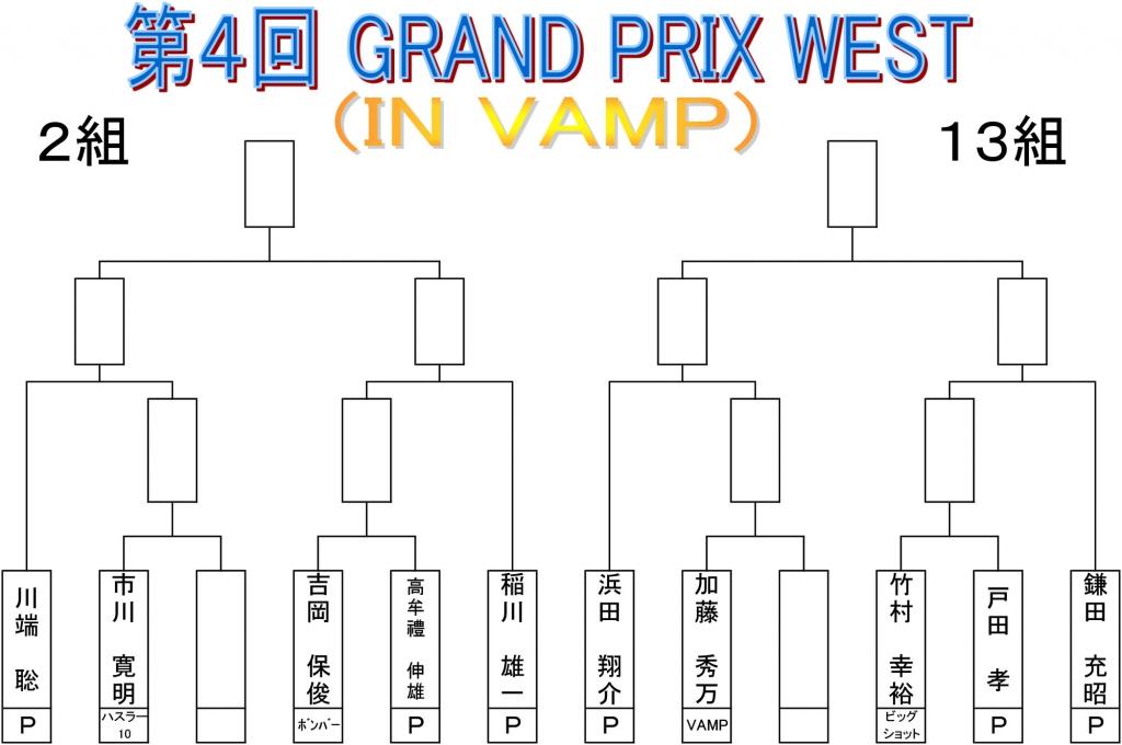 gpw-14-4-4