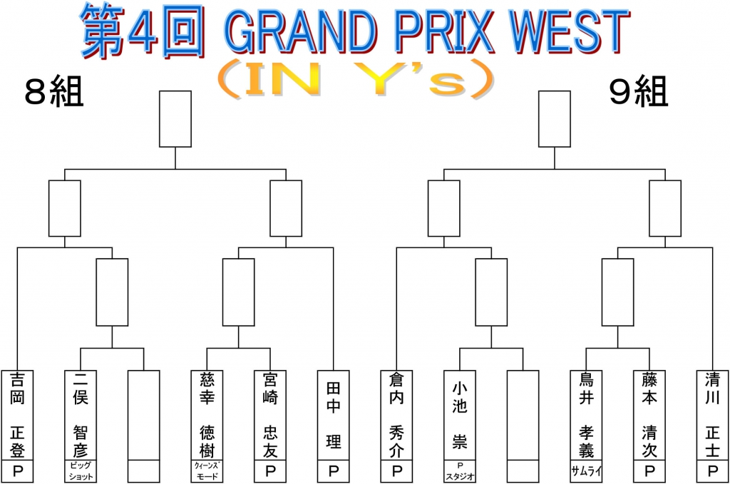 gpw-14-4-6