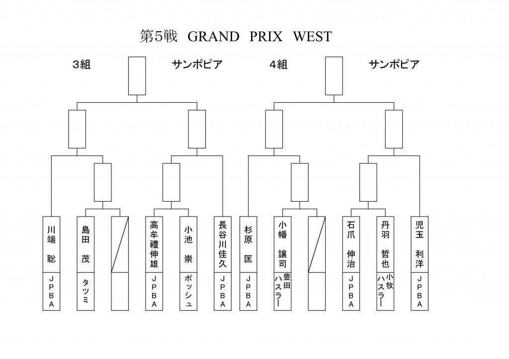 GP-West-2014-05_02