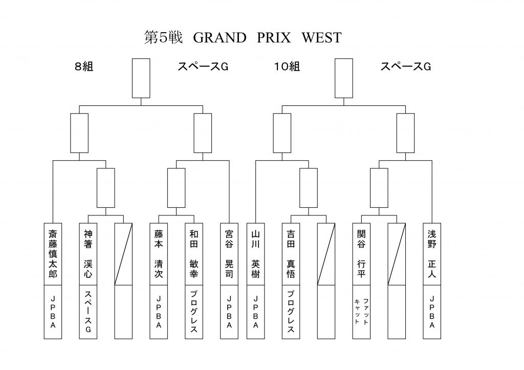 GP-West-2014-05_05