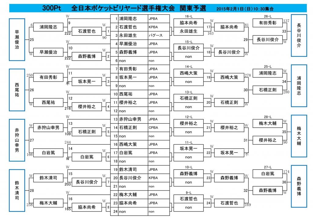 15-ローテ関東予選 - コピー_02