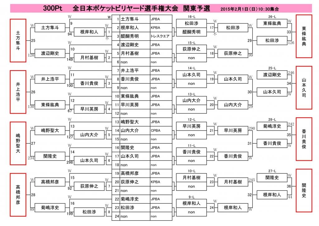 15-ローテ関東予選 - コピー_01