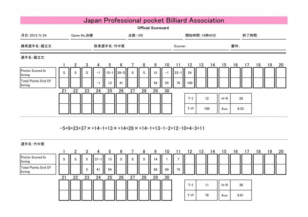 score-sheet_01
