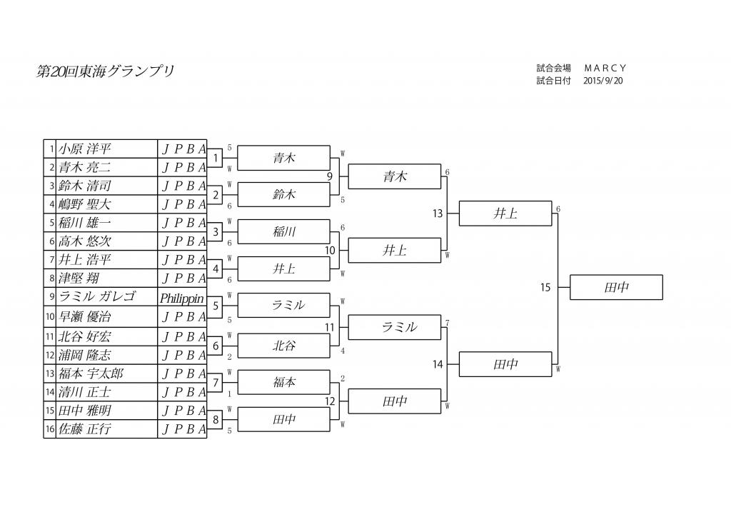 東海GP_01