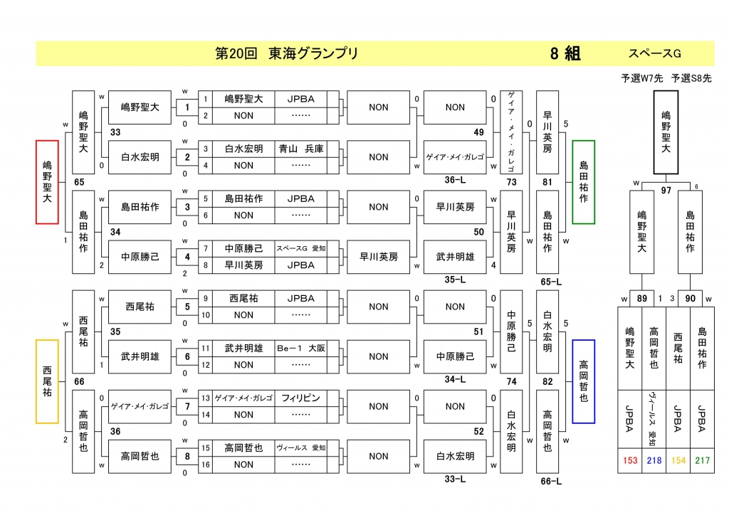 東海GPスペースG_01