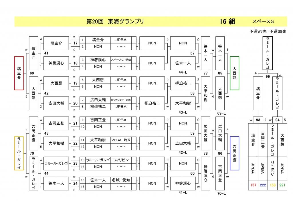 東海GPスペースG_03
