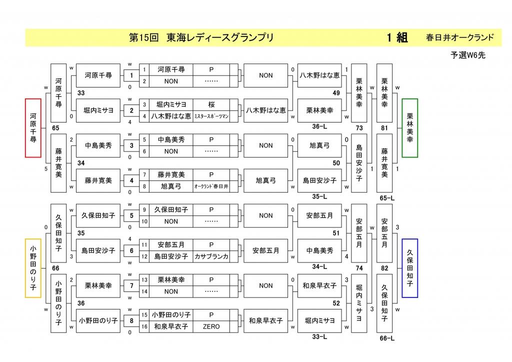 東海GP春日井_01