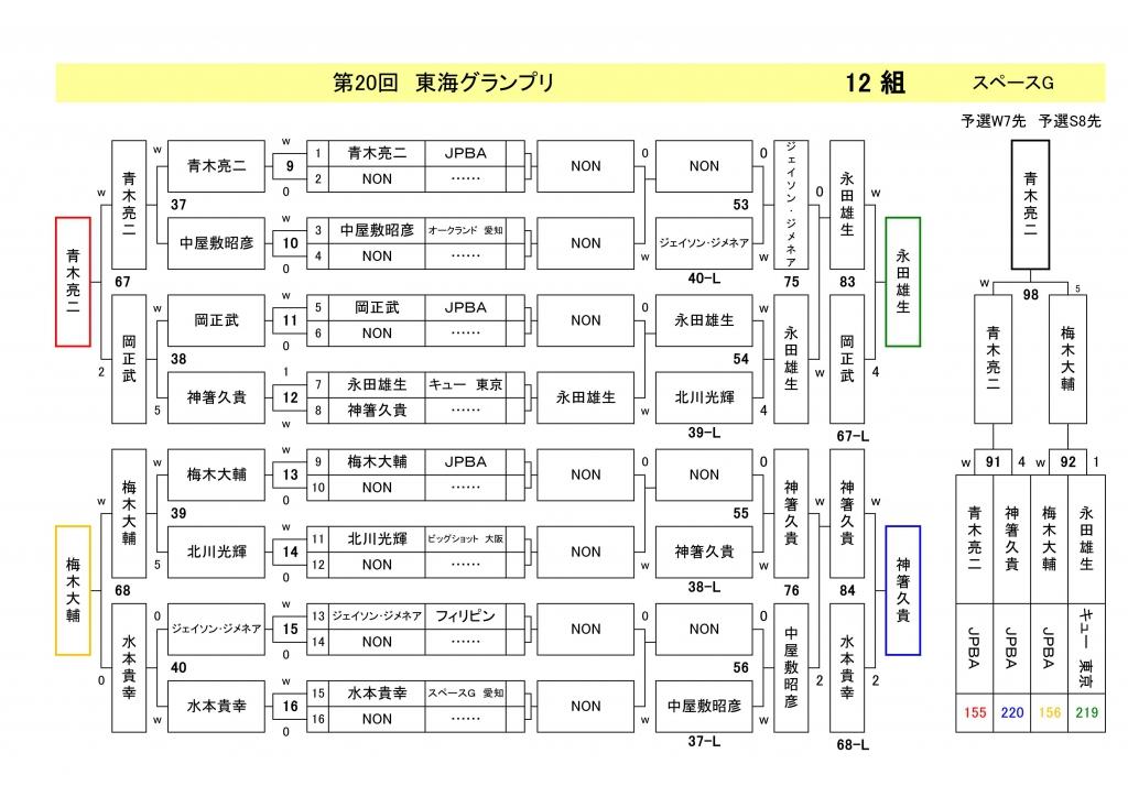 東海GPスペースG_02