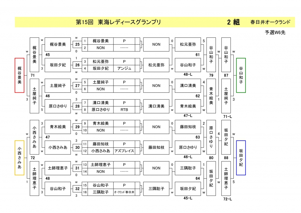 東海GP春日井_04