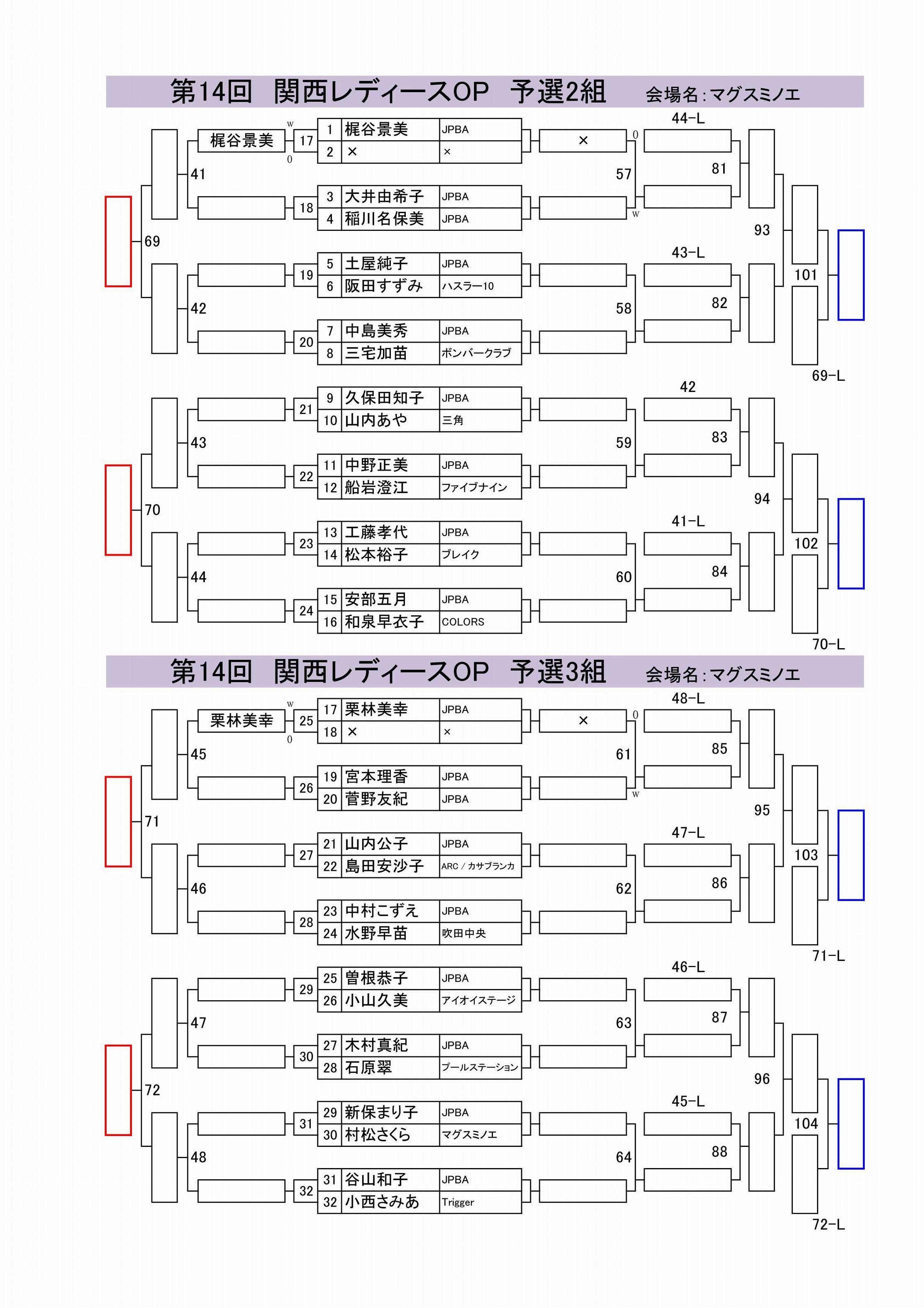 第14回関西レディースOP進行表_02