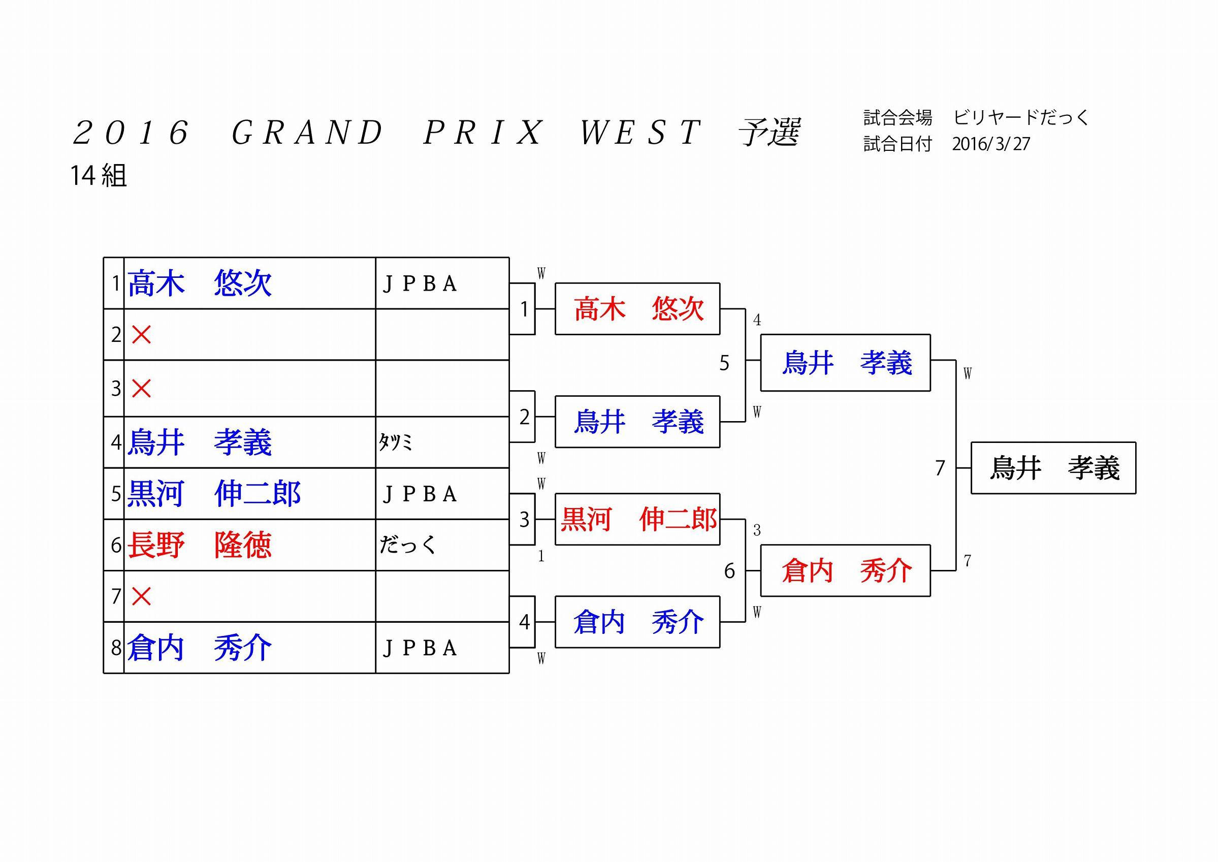 2016 GRAND PRIX WEST 予選_14