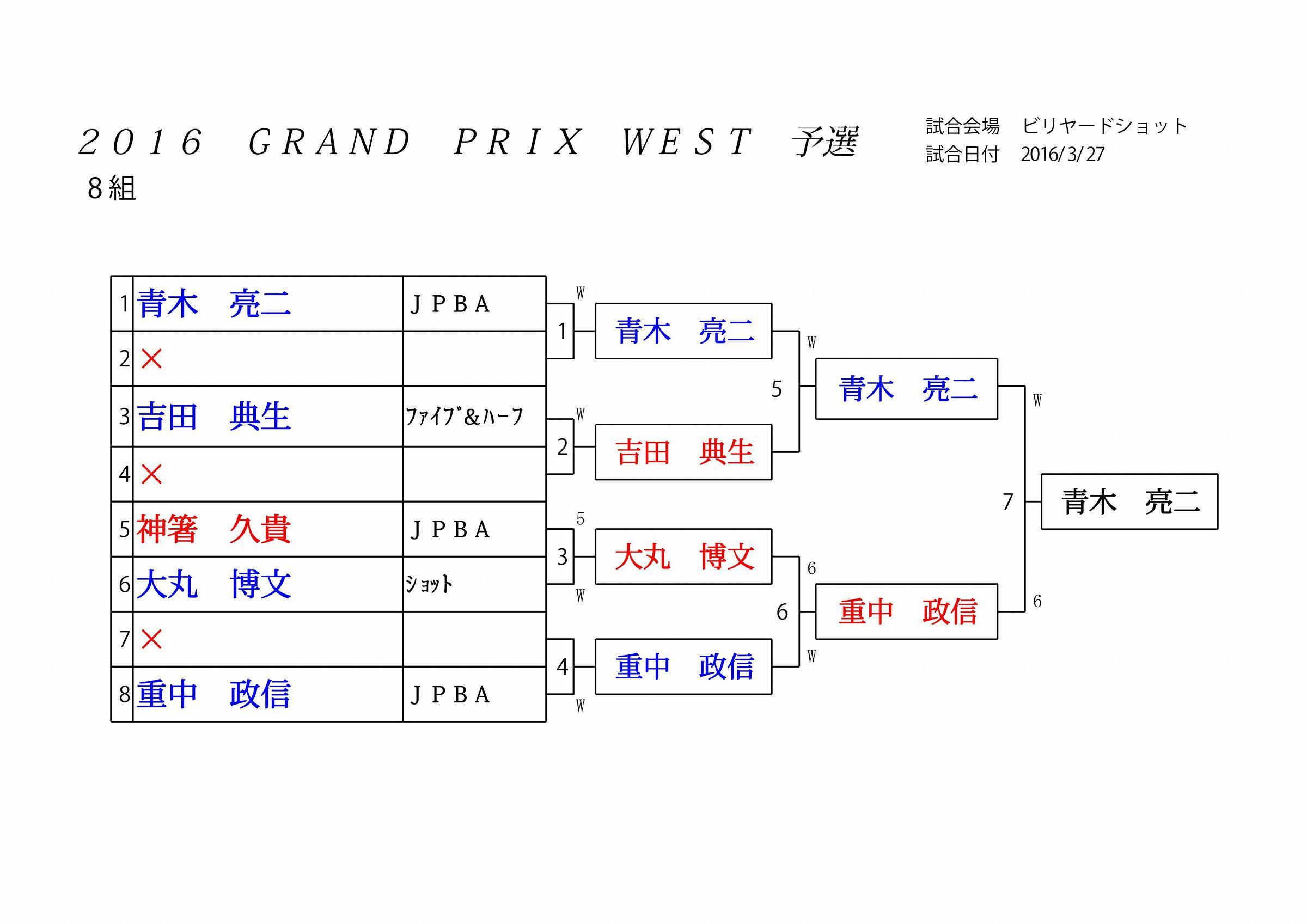2016 GRAND PRIX WEST 予選_08