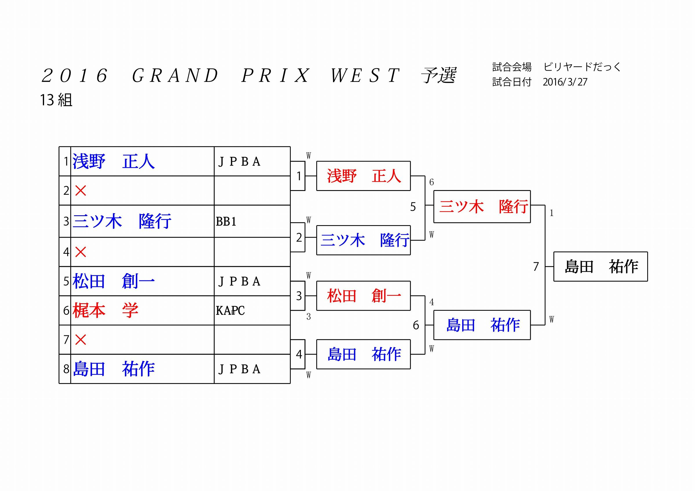 2016 GRAND PRIX WEST 予選_13