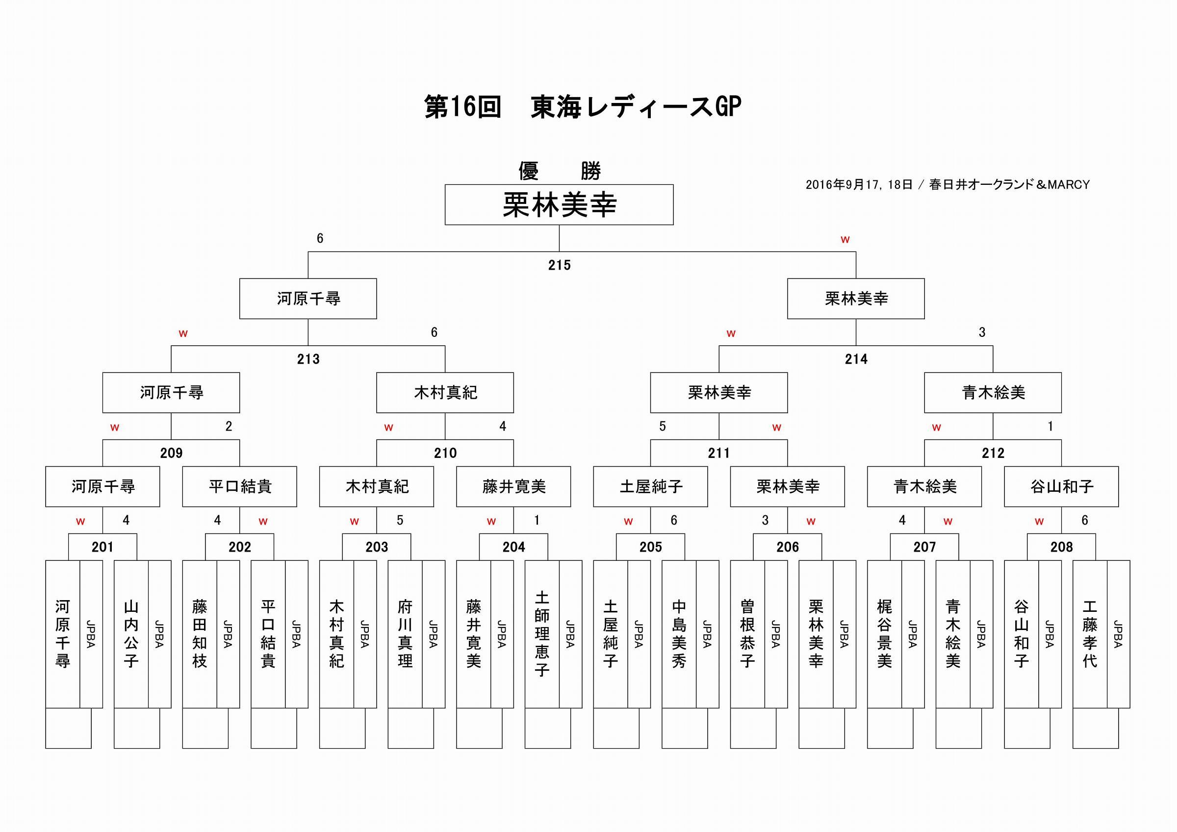 000w-f_01