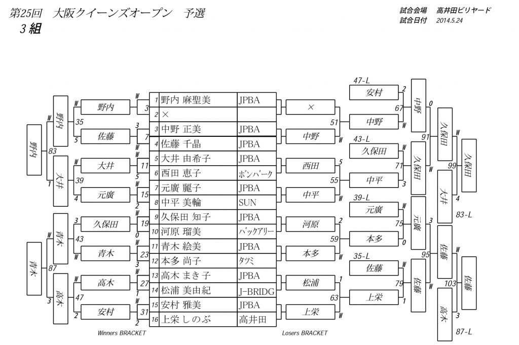 24-finish-3