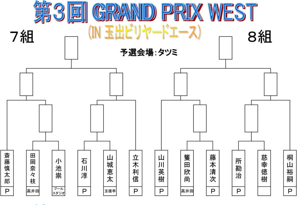 gpw3-4
