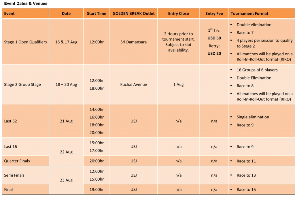 Microsoft Word - GB9BC2014 - Tournament Factsheet.doc