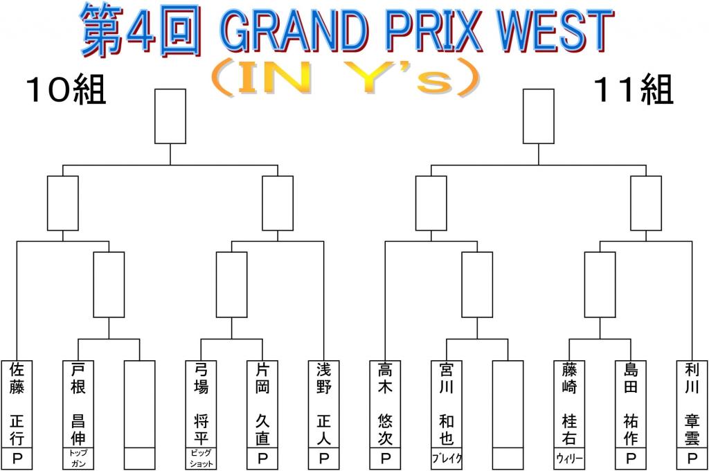 gpw-14-4-7