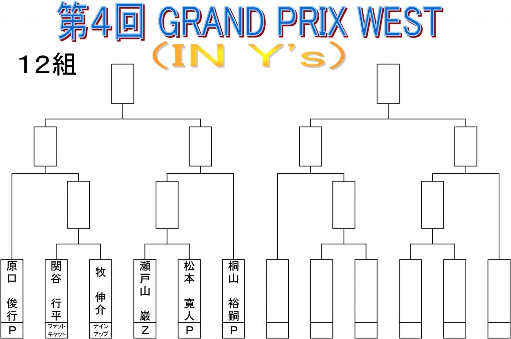 gpw-14-4-8