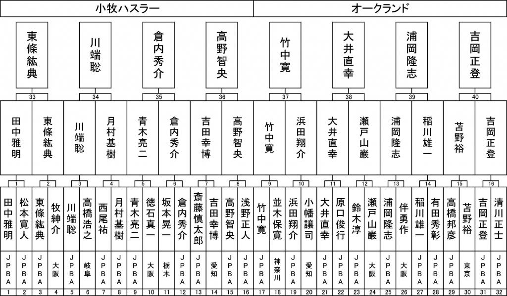 2014-gp-64-2