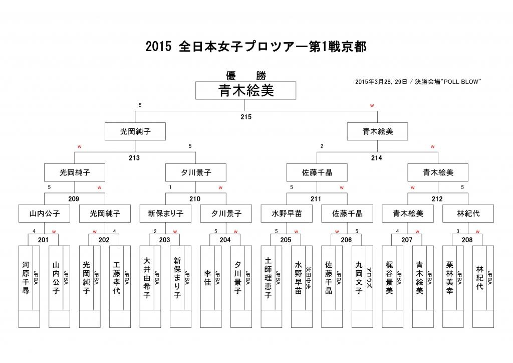 2015-0329-1f_01