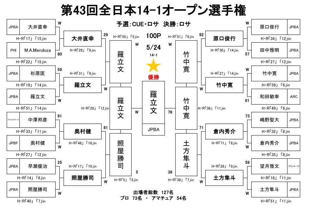 14-final_01