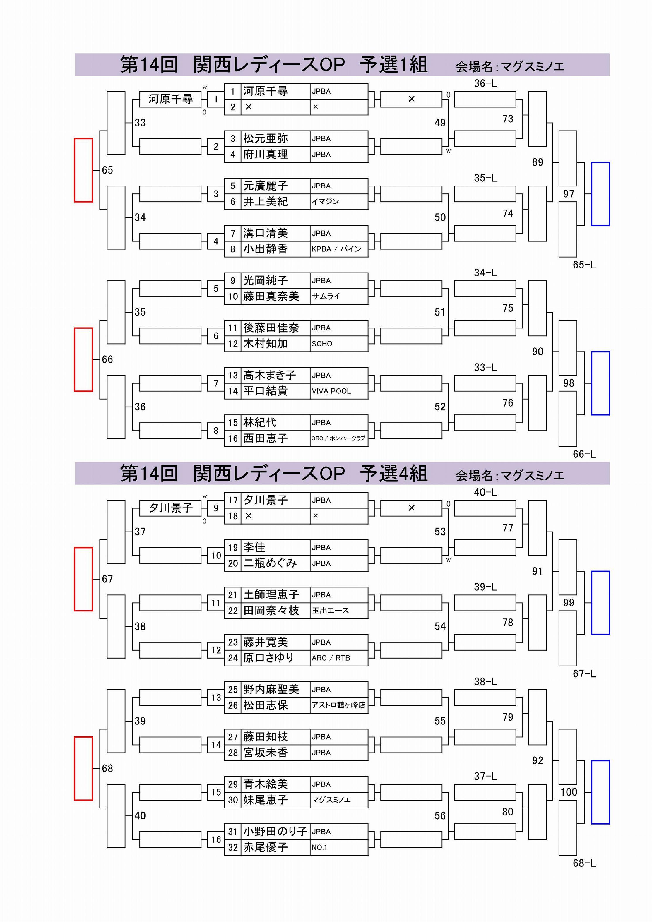 第14回関西レディースOP進行表_01