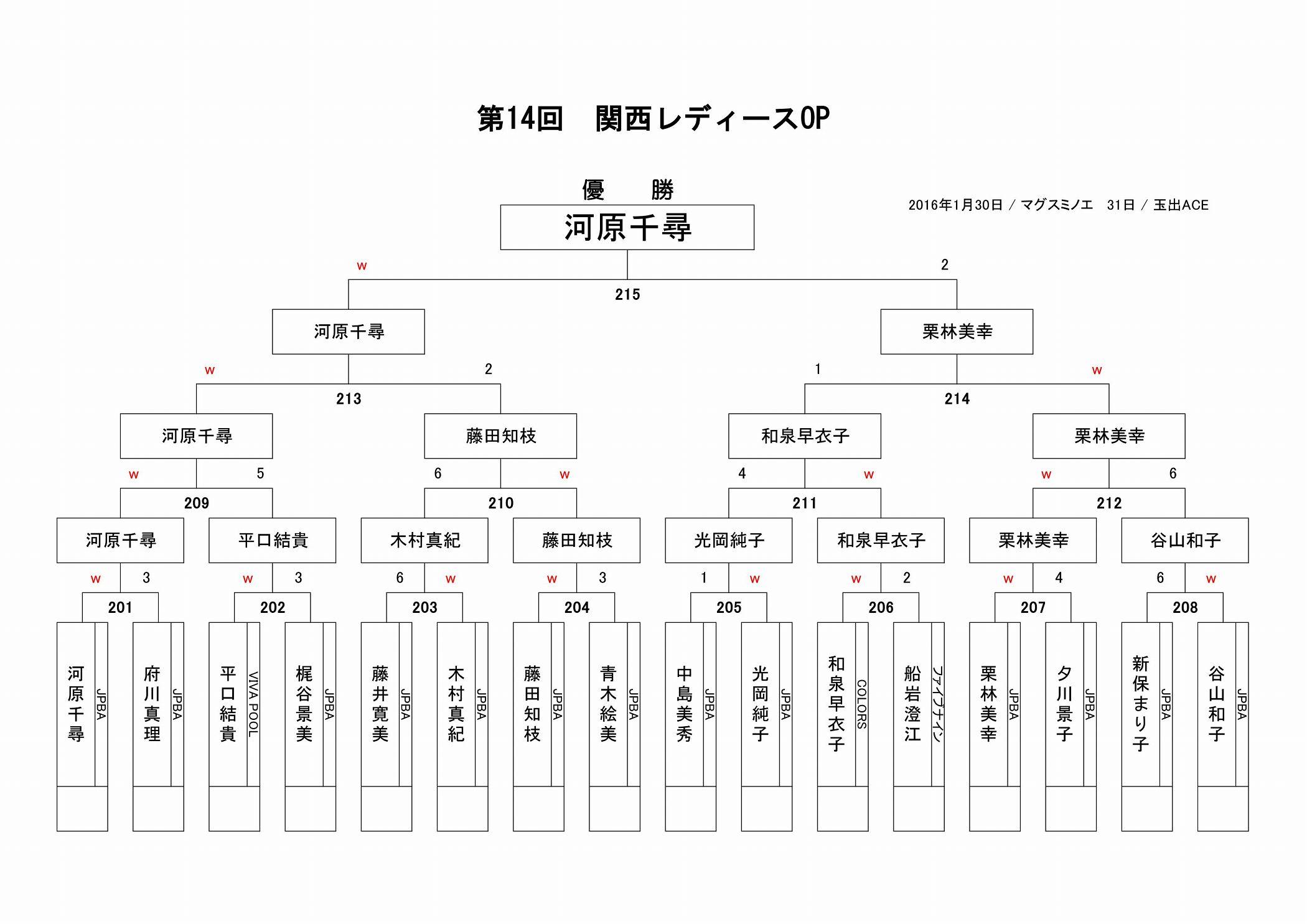00L-single_01