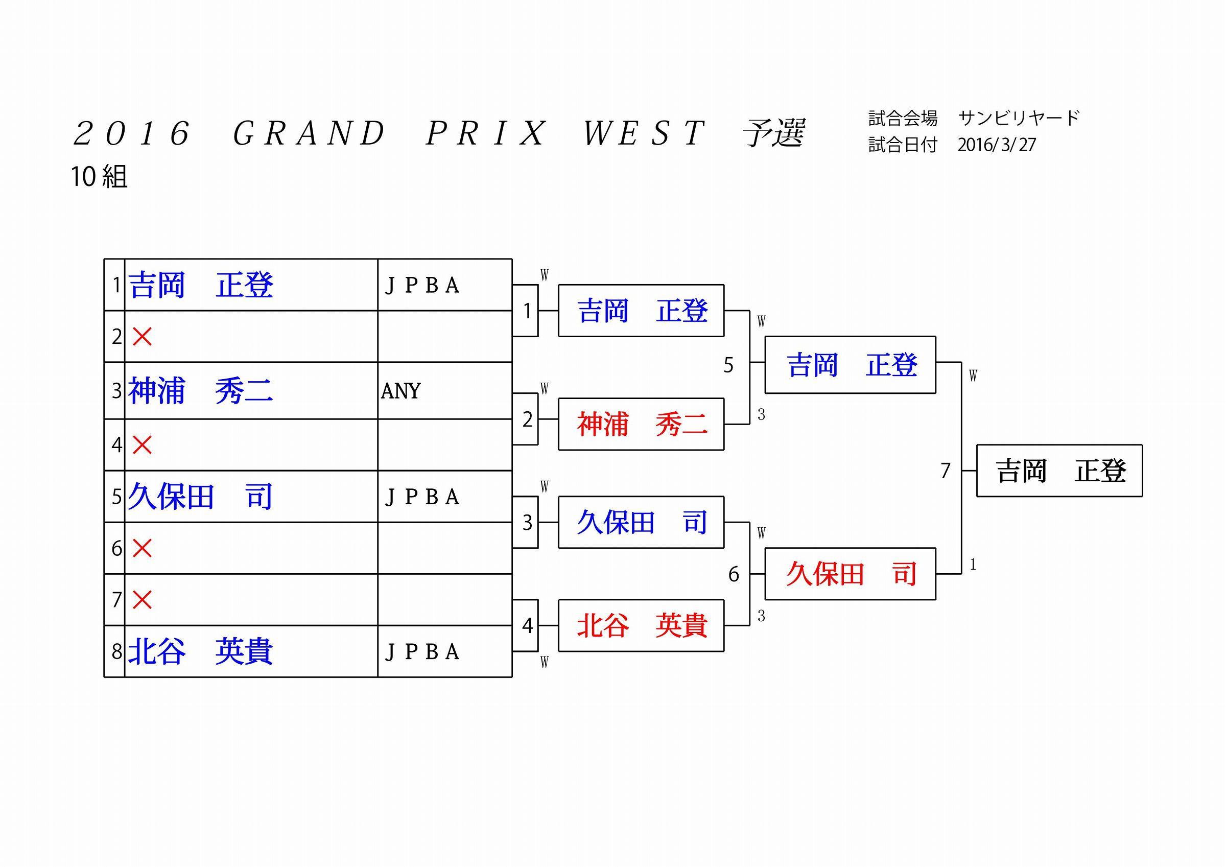 2016 GRAND PRIX WEST 予選_10