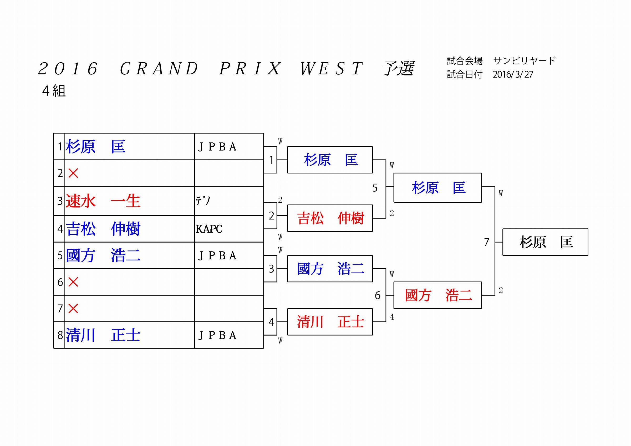 2016 GRAND PRIX WEST 予選_04