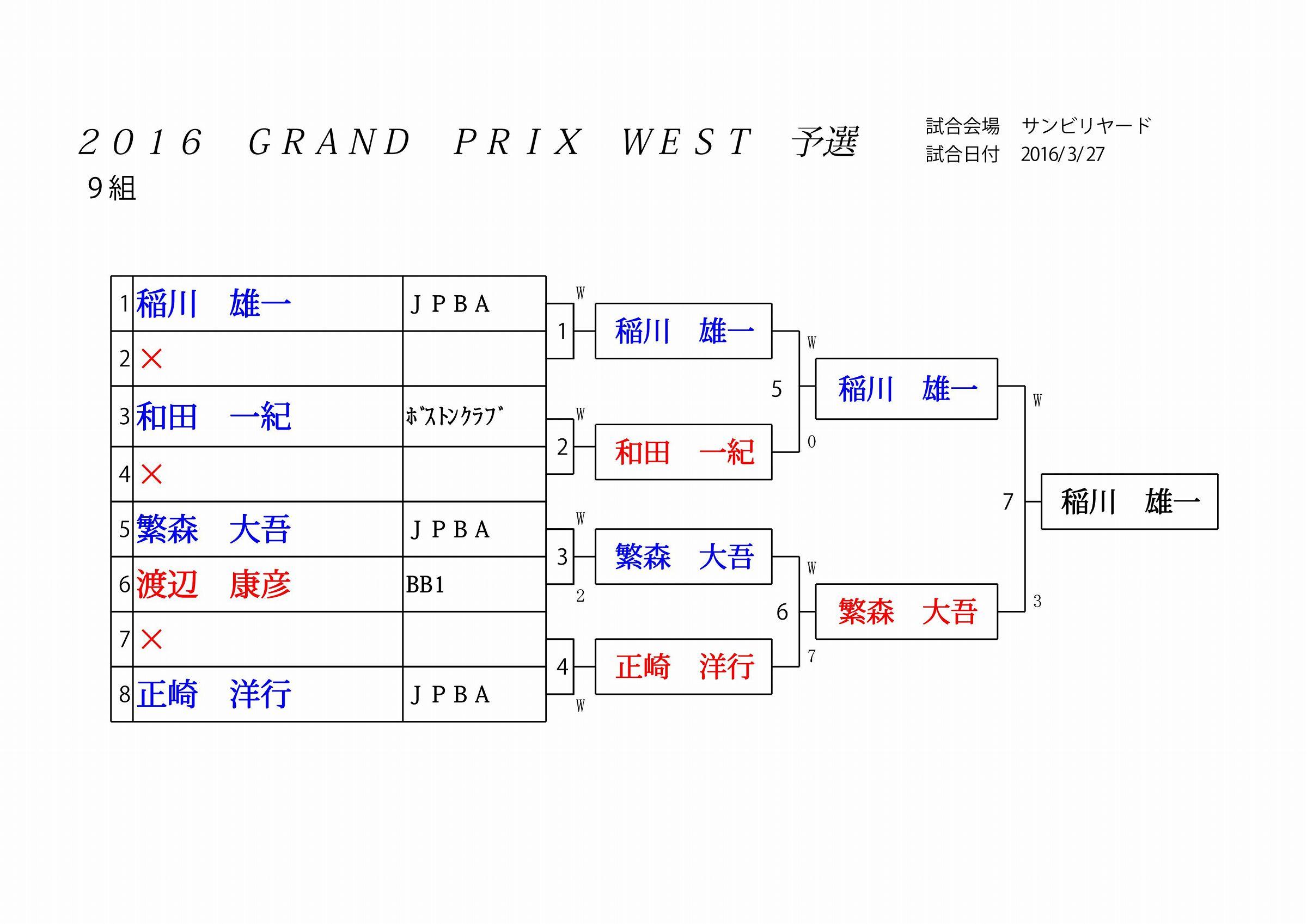 2016 GRAND PRIX WEST 予選_09