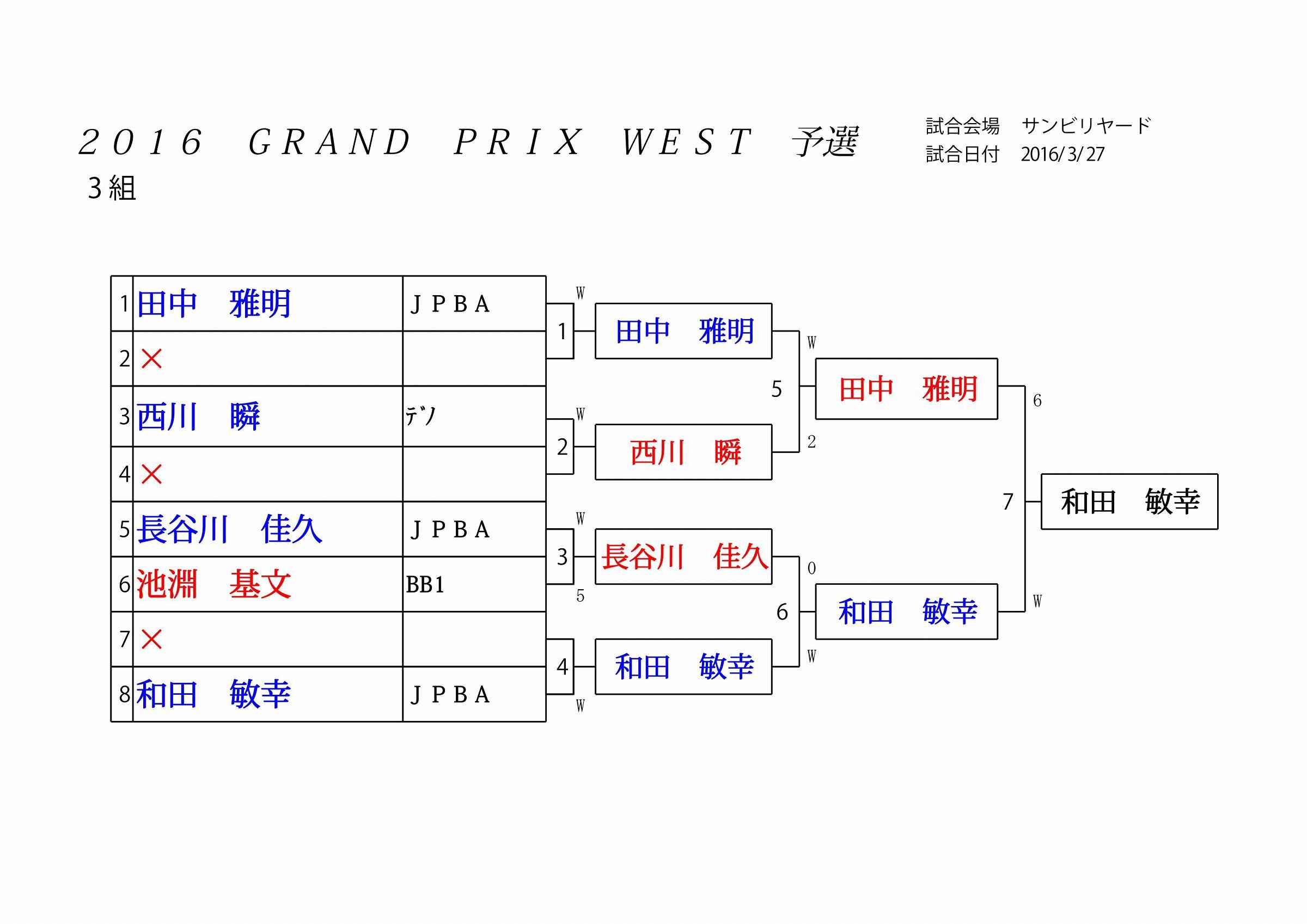 2016 GRAND PRIX WEST 予選_03