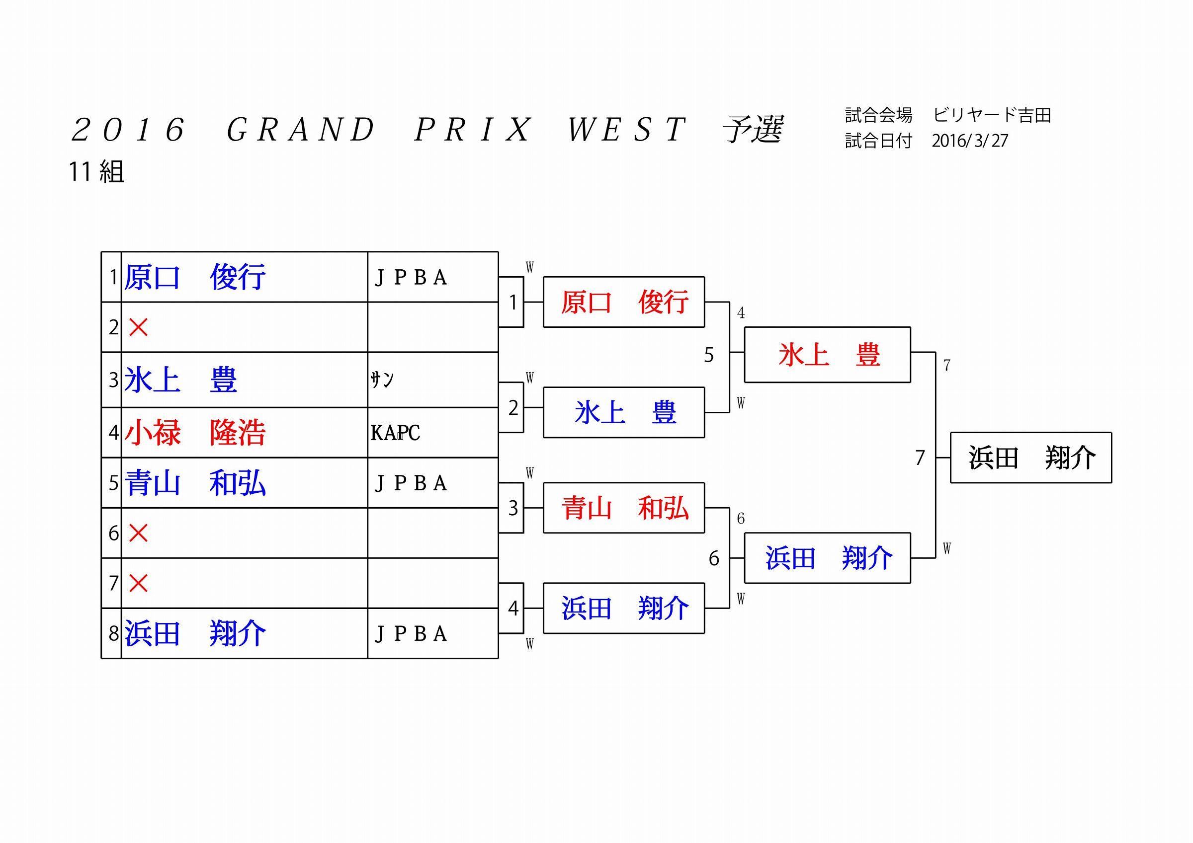 2016 GRAND PRIX WEST 予選_11