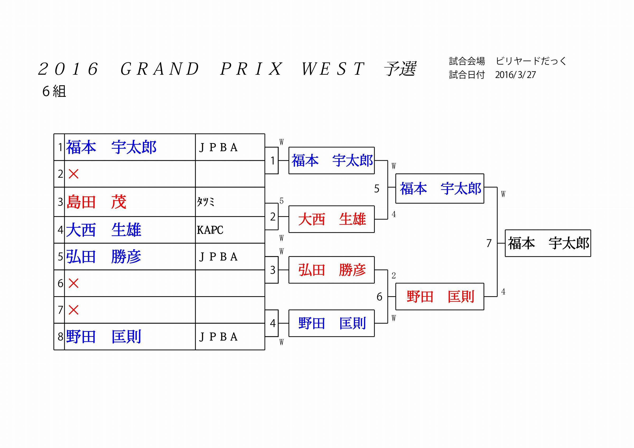 2016 GRAND PRIX WEST 予選_06